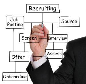 Induction, Onboarding, Fixed Fee Recruitment, Milton Keynes